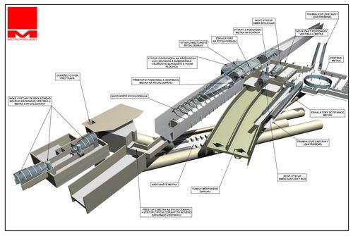 Schéma složitého křížení Městského okruhu - Tunel Blanka, trasy Metra A a projektovaného rozšíření Buštěhradské železnice vrámci modernizace trati na letiště Růzyň a Kladno